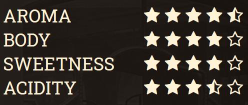 مشخصات طعم و مزه قهوه مولیناری top quality blend